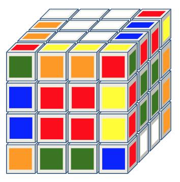 4x4 kubus niet opgelost