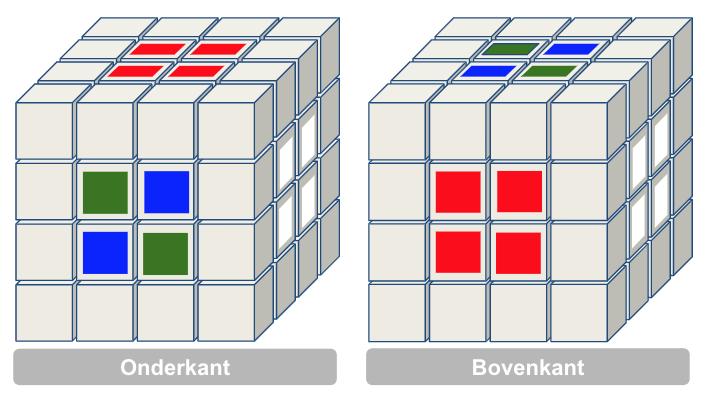 4x4 onderkant  bovenkant