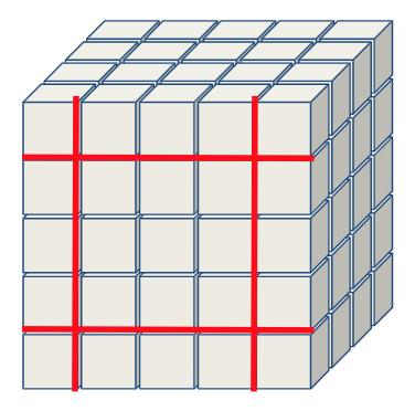 5x5 kubus oplossen als 3x3
