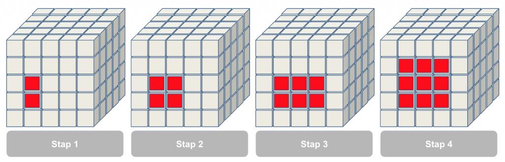 5x5 kubus stap 1