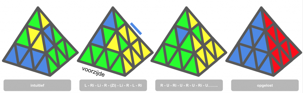 Pyraminx oplossen