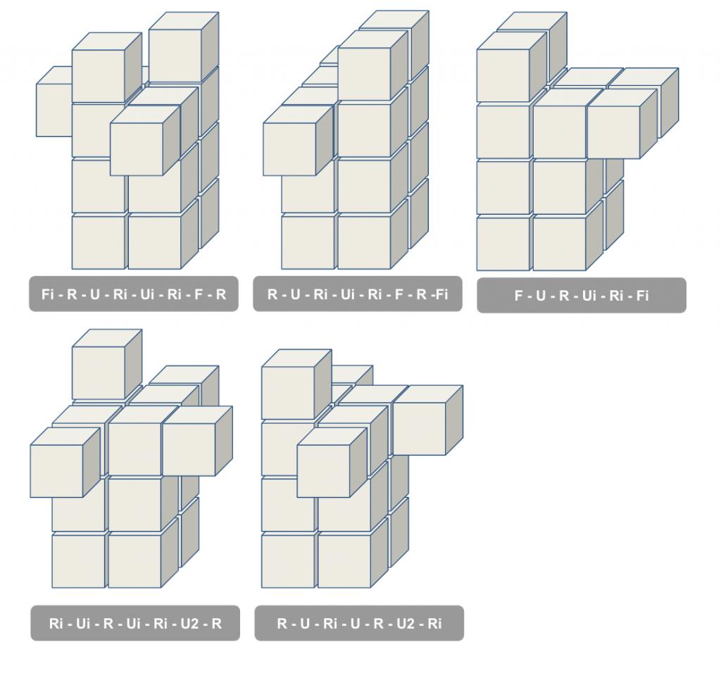 Rubiks toren OLL