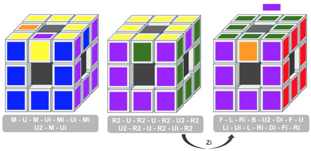 Rubiks void oplossen
