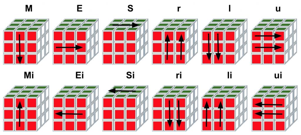 3x3 kubus af en toe rotaties