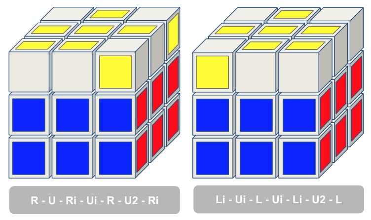 OLL Rubiks kubus 1