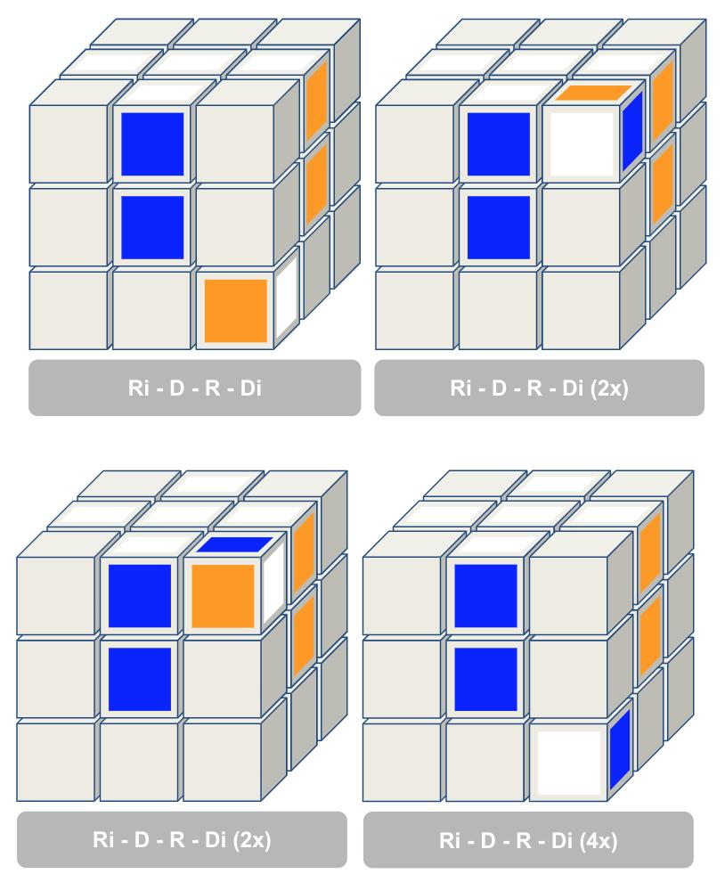 3x3 kubus hoeken oplossen
