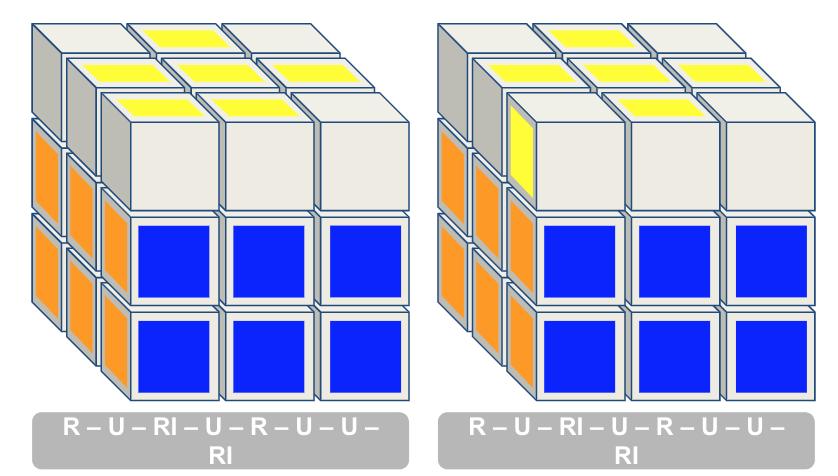 3x3 toplaag oplossen