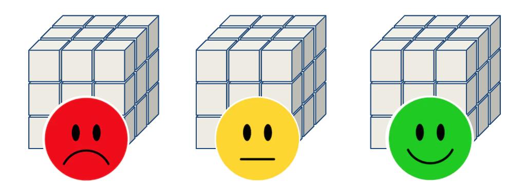 Speedcube blog