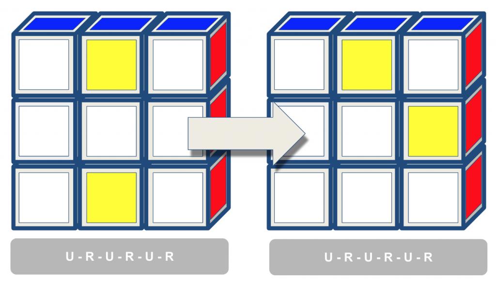 Rubiks floppy stap 2