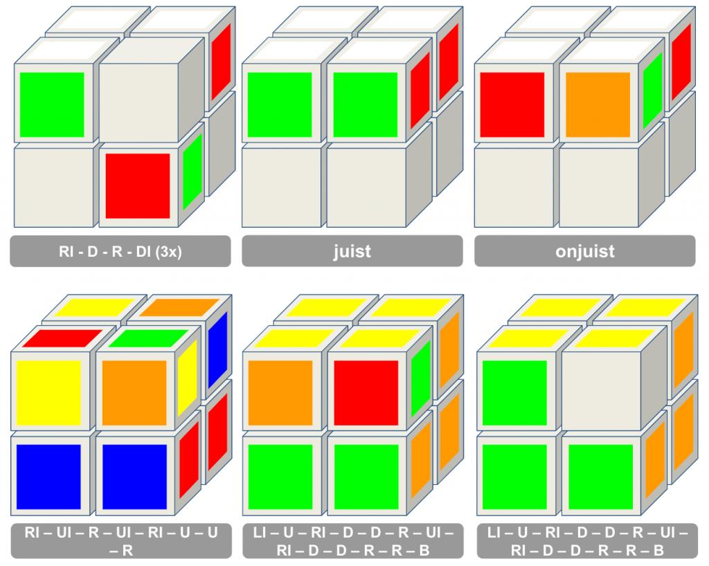 Oplossing 2x2 rubiks kubus
