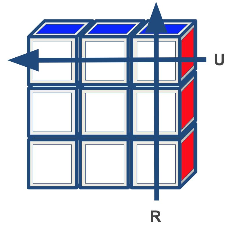 Rubiks floppy kubus rotaties